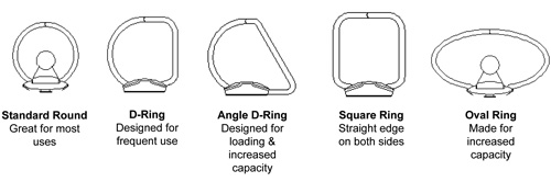 different kinds of ring metals comparison