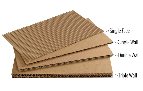 recyclable corrugated cardboard cuts back on post-consumer waste